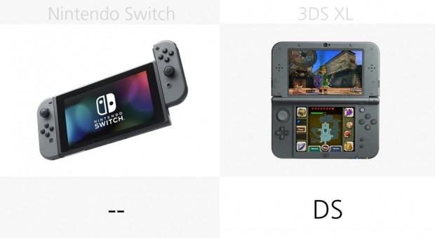 Nintendo Switch ve 3DS XL karşılaştırma - Page 1