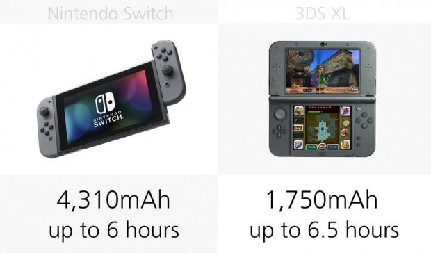 Nintendo Switch ve 3DS XL karşılaştırma - Page 2