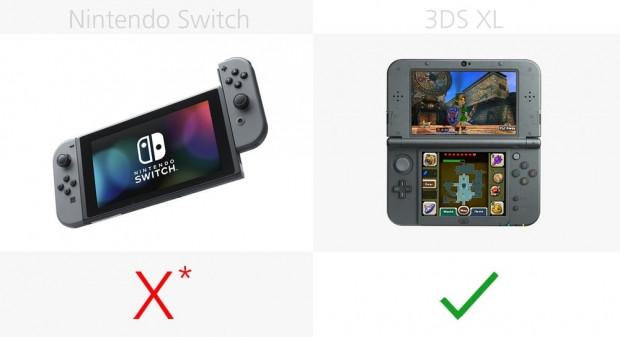 Nintendo Switch ve 3DS XL karşılaştırma - Page 4