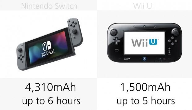 Nintendo Switch ve Wii U karşılaştırma - Page 1