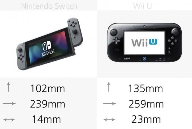 Nintendo Switch ve Wii U karşılaştırma - Page 3