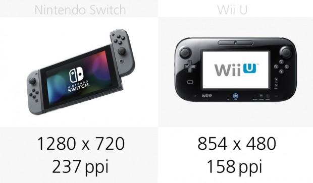 Nintendo Switch ve Wii U karşılaştırma - Page 4