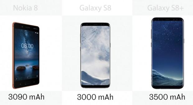 Nokia 8 ile Samsung Galaxy S8 / S8 + arasındaki farklar - Page 2