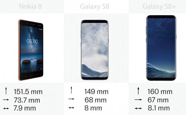 Nokia 8 ile Samsung Galaxy S8 / S8 + arasındaki farklar - Page 4