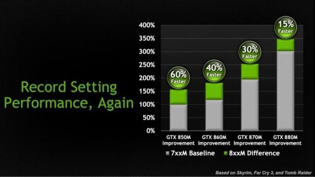 NVIDIA 800M Serisi tanıtım slaytları - Page 1