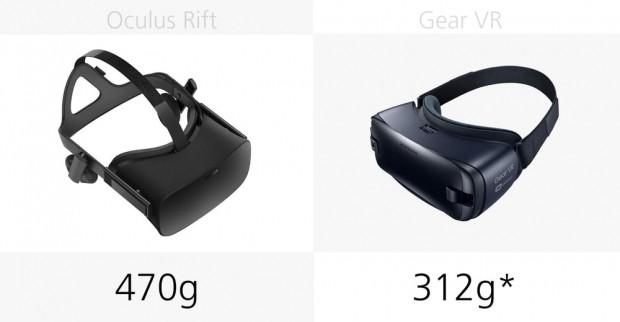 Oculus Rift ve 2016 Gear VR karşılaştırma - Page 3