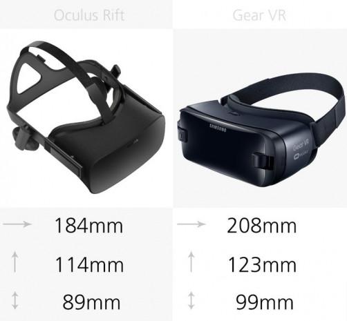 Oculus Rift ve Gear VR 2017 karşılaştırma - Page 3