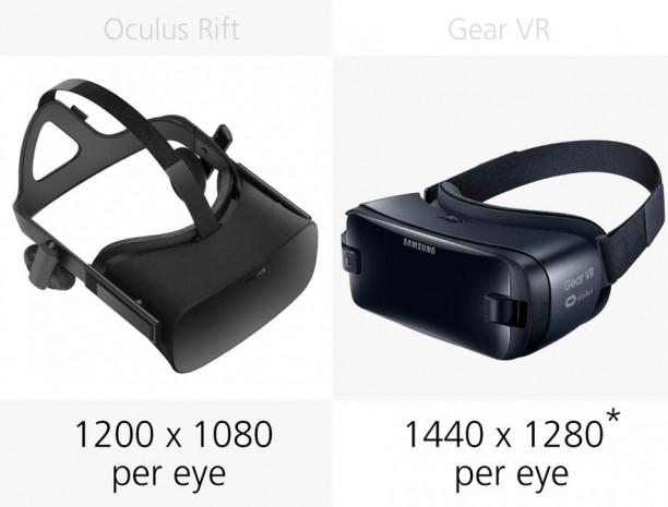 Oculus Rift ve Gear VR 2017 karşılaştırma - Page 4