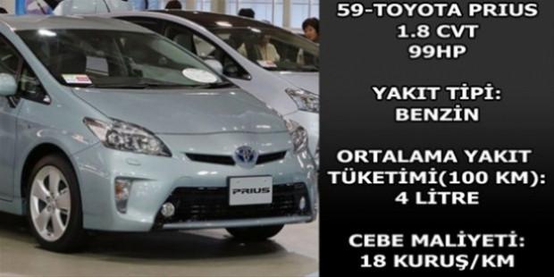 Otomobiller ne kadar yakıt tüketiyor? - Page 1