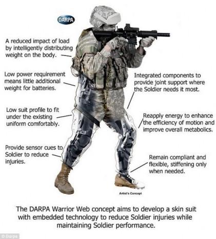 Pentagon ABD askerlerini sıvı zırhla donatacak! - Page 1