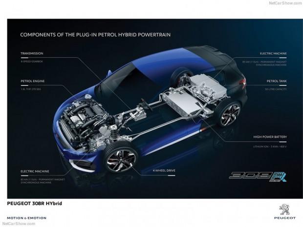 Peugeot 308 R Hybrid modeliyle geliyor - Page 2