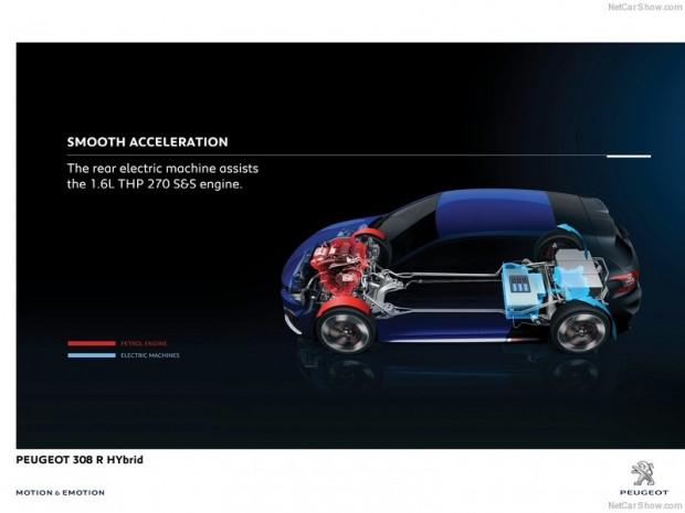 Peugeot 308 R Hybrid modeliyle geliyor - Page 4