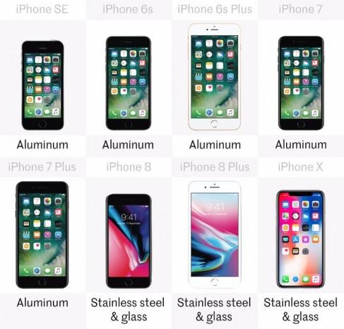 Piyasanın tüm iPhone'ları dev karşılaştırmada! - Page 3