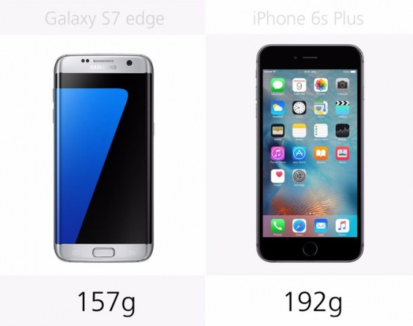 Rakamlarla Galaxy S7 Edge ve iPhone 6s Plus - Page 1
