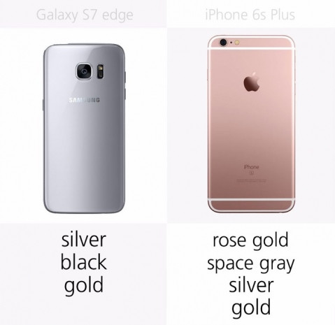 Rakamlarla Galaxy S7 Edge ve iPhone 6s Plus - Page 3