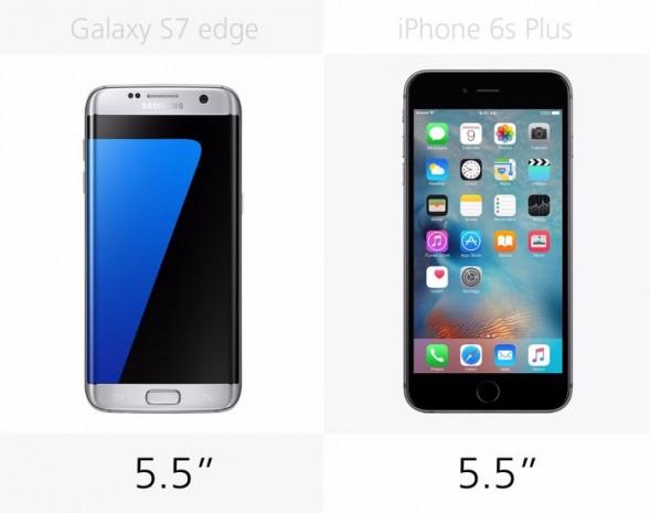 Rakamlarla Galaxy S7 Edge ve iPhone 6s Plus - Page 4
