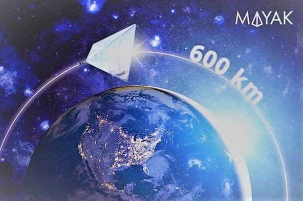 Rusya'nın yapay yıldızı yörüngeye gönderildi! - Page 4