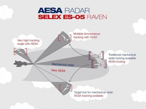 Saab, yeni nesil ölüm makinesi - Page 2