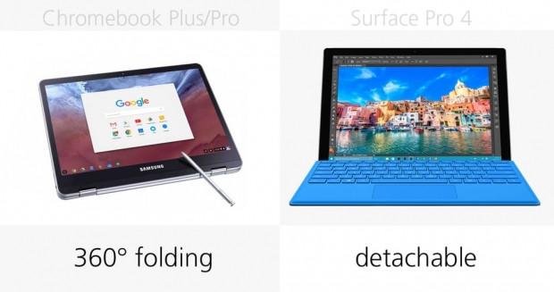 Samsung Chromebook Plus, Pro ve Microsoft Surface Pro 4 karşılaştırma - Page 1