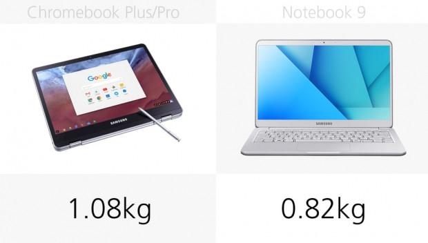 Samsung Chromebook Plus, Pro ve Notebook 9 karşılaştırma - Page 3