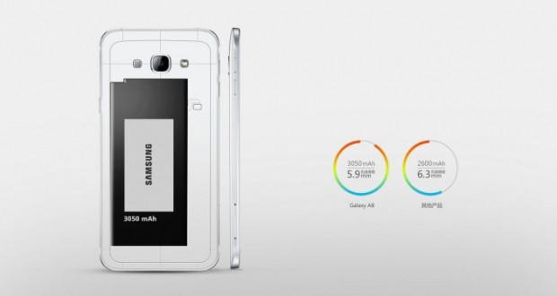 Samsung Galaxy A8'in özellikleri - Page 1
