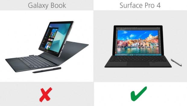 Samsung Galaxy Book ve  Microsoft Surface Pro 4 karşılaştırma - Page 1