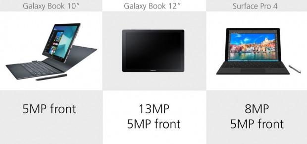 Samsung Galaxy Book ve  Microsoft Surface Pro 4 karşılaştırma - Page 2