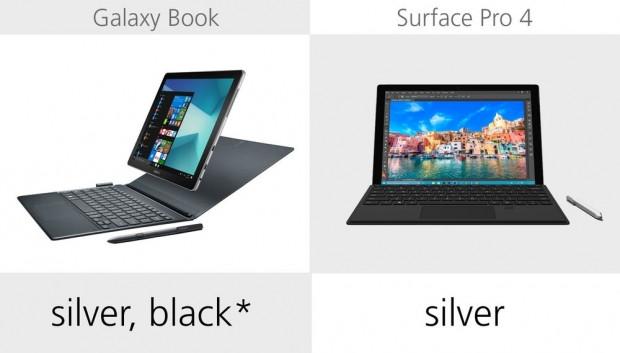 Samsung Galaxy Book ve  Microsoft Surface Pro 4 karşılaştırma - Page 3