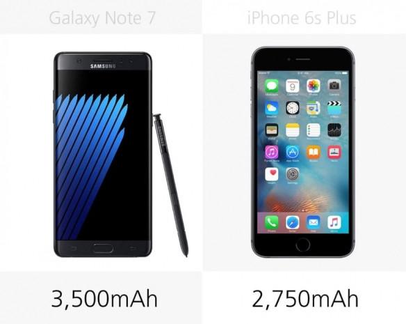 Samsung Galaxy Note 7 ve iPhone 6s Plus karşılaştırma - Page 3