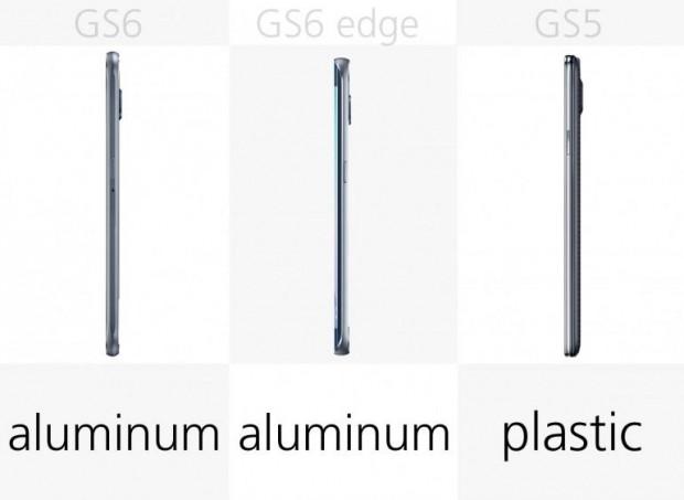 Samsung Galaxy S6, S6 Edge ve S5 karşılaştırması - Page 2