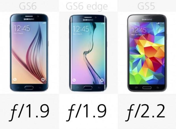 Samsung Galaxy S6, S6 Edge ve S5 karşılaştırması - Page 3