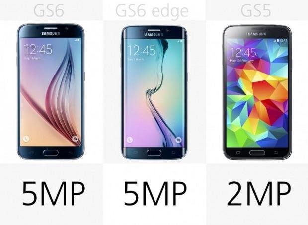 Samsung Galaxy S6, S6 Edge ve S5 karşılaştırması - Page 4