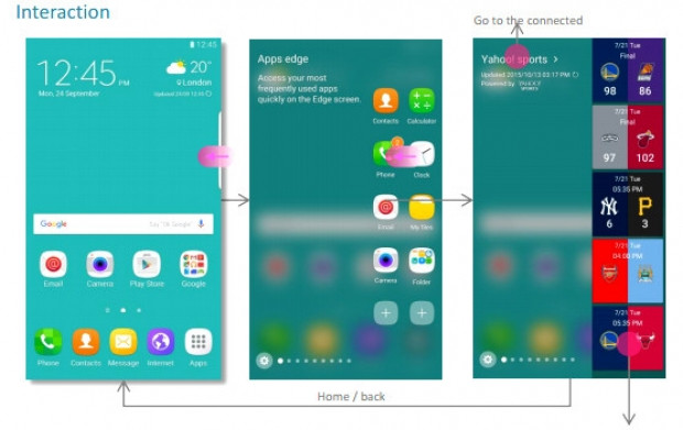 Samsung, Galaxy S7 Edge'in kenar özellikleri netlik kazandı - Page 1