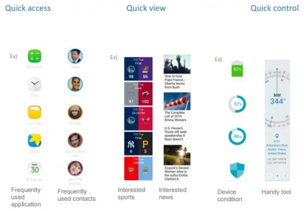 Samsung, Galaxy S7 Edge'in kenar özellikleri netlik kazandı - Page 2