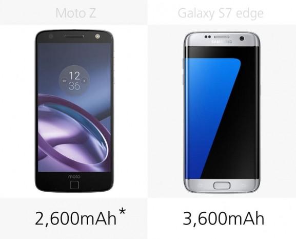 Samsung Galaxy S7 Edge ve Moto Z karşılaştırma - Page 3
