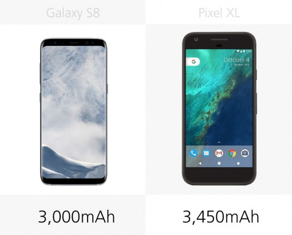Samsung Galaxy S8 ve Google Pixel XL inceleme - Page 3