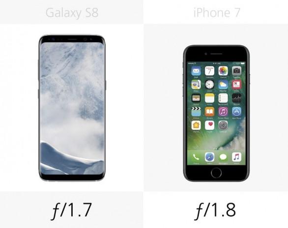 Samsung Galaxy S8 ve iPhone 7 karşılaştırma - Page 1