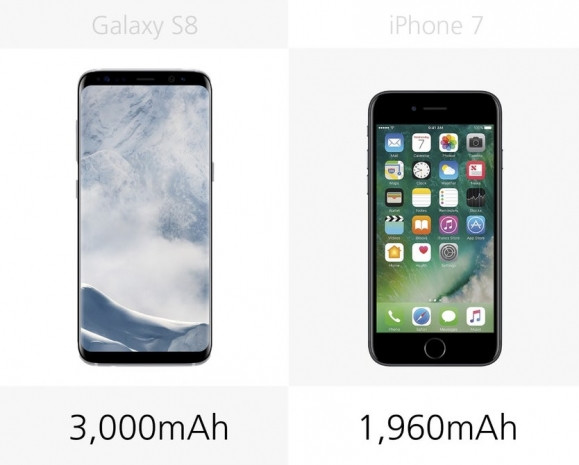 Samsung Galaxy S8 ve iPhone 7 karşılaştırma - Page 3