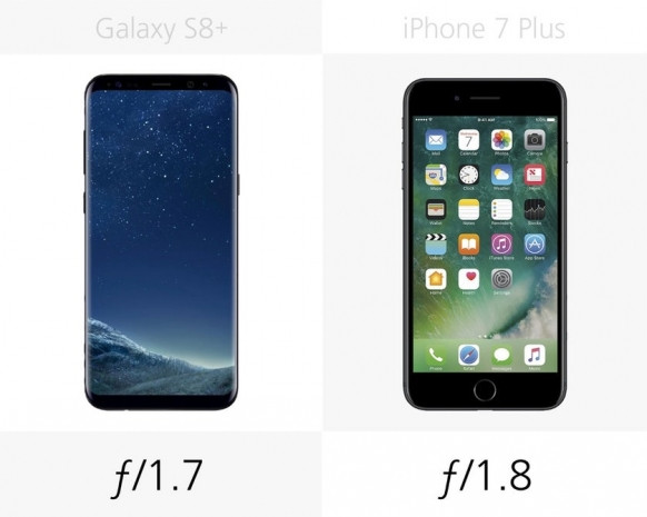 Samsung Galaxy S8 + ve iPhone 7 Plus karşılaştırma - Page 1