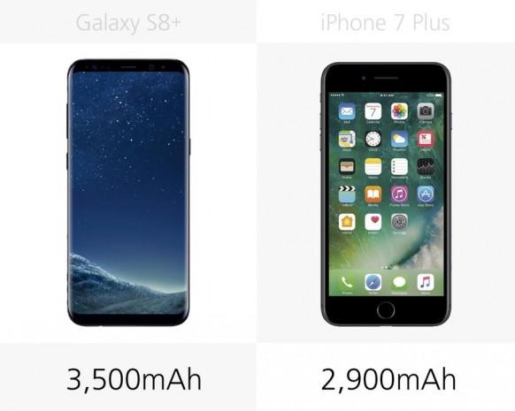 Samsung Galaxy S8 + ve iPhone 7 Plus karşılaştırma - Page 2