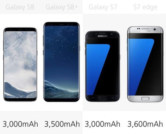 Galaxy S8 ve S8+ ile Galaxy S7 ve S7 Edge karşılaştırma - Page 1