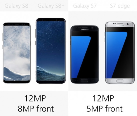 Galaxy S8 ve S8+ ile Galaxy S7 ve S7 Edge karşılaştırma - Page 3
