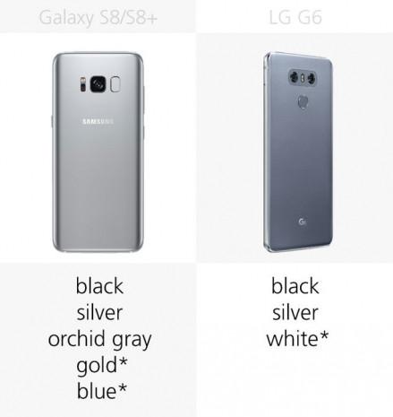 Samsung Galaxy S8 ve S8 + ile LG G6 karşılaştırma - Page 1