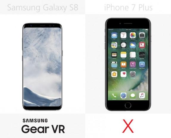 Samsung Galaxy S8'e karşı iPhone 7 Plus - Page 1