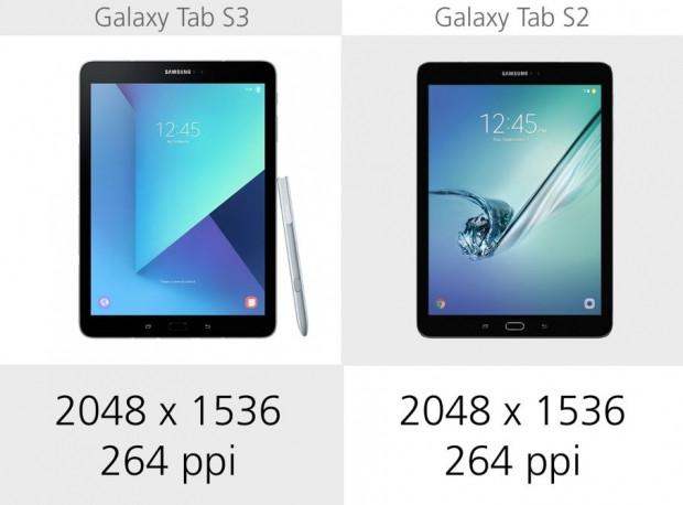 Samsung Galaxy Tab S3 ve Galaxy Tab S2 karşılaştırma - Page 3