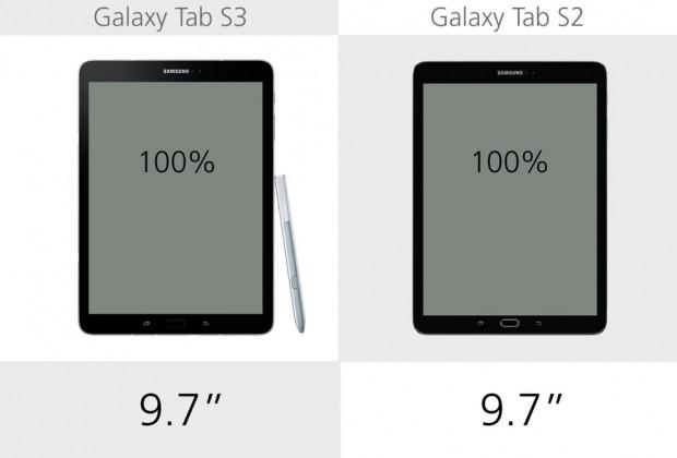 Samsung Galaxy Tab S3 ve Galaxy Tab S2 karşılaştırma - Page 4