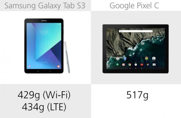 Samsung Galaxy Tab S3 ve Google Pixel C karşılaştırma - Page 3
