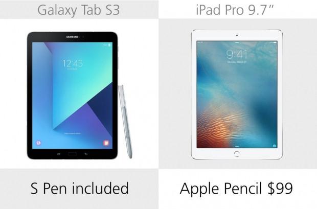 Samsung Galaxy Tab S3 ve iPad Pro 9.7 karşılaştırma - Page 1