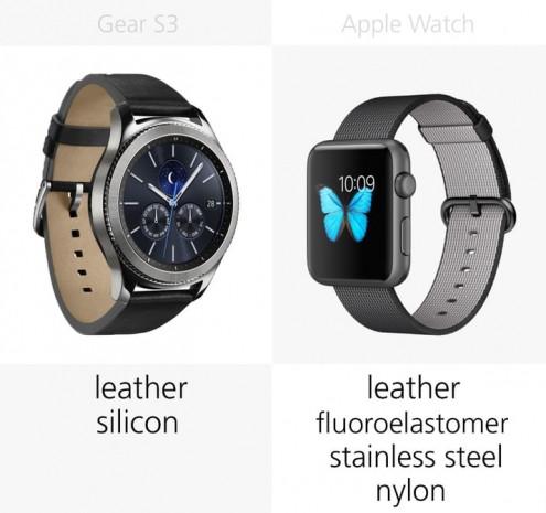 Samsung Gear S3 ve Apple Watch karşılaştırma - Page 2