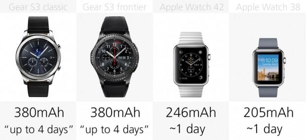 Samsung Gear S3 ve Apple Watch karşılaştırma - Page 3